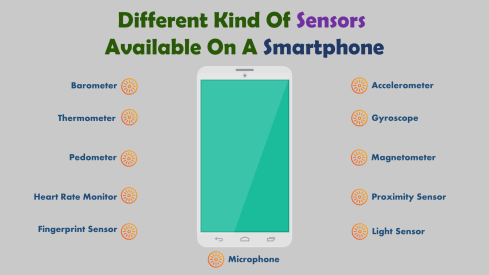 Sensors-Available-On-A-Smartphone